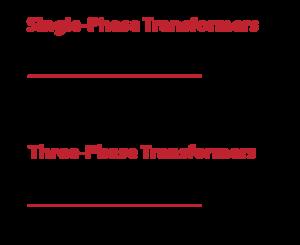 Transformer-formula